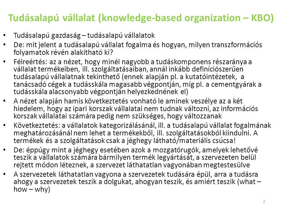 Tudásalapú vállalat (knowledge-based organization – KBO) Tudásalapú gazdaság – tudásalapú vállalatok De: mit jelent a tudásalapú vállalat fogalma és hogyan, milyen transzformációs folyamatok révén alakítható ki.