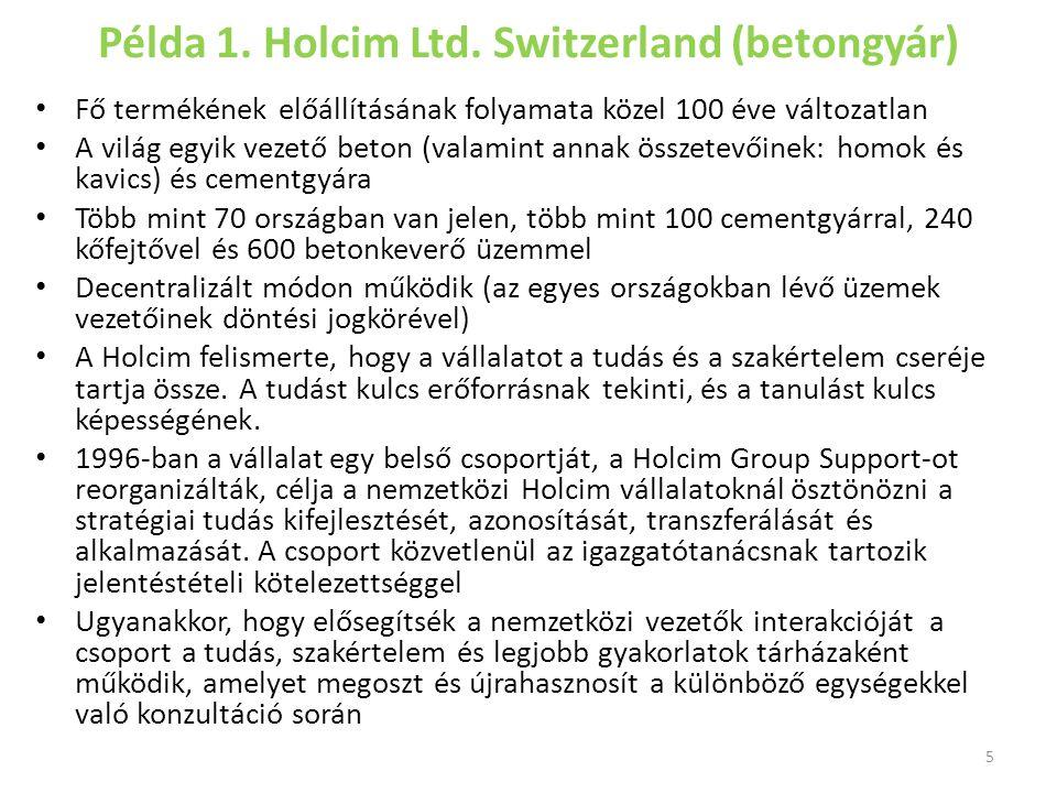 Példa 1.Holcim Ltd.
