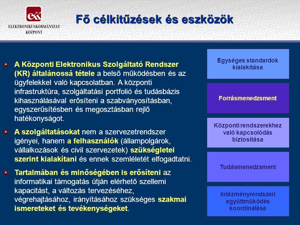 Gyakorlati célok Az Elektronikus Közszolgáltatások Központja kialakítása során követendő célok: Költségmegtakarítás erőforrás- és kompetencia összevonással (tudáskoncentráció, az üzemeltetés létszámigényének csökkentése) központi üzemeltetéssel (az azonos funkciók és folyamatok összevonásával) párhuzamosan jelentkező költségek csökkentése Hatékony működés folyamatok és adatbázisok egységesítésével interoperabilitás megteremtésével Szolgáltató jelleg erősítése a többszereplős közigazgatási ügyintézés és ügyfél-tájékoztatás megvalósítása az átláthatóság biztosításával
