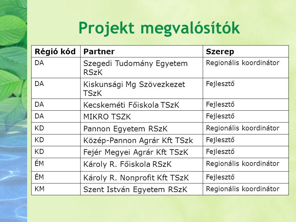 Projekt megvalósítók Régió kódPartnerSzerep DA Szegedi Tudomány Egyetem RSzK Regionális koordinátor DA Kiskunsági Mg Szövezkezet TSzK Fejlesztő DA Kec