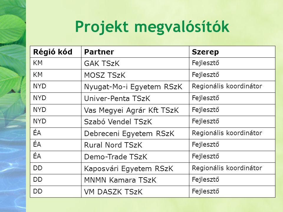 Régió kódPartnerSzerep KM GAK TSzK Fejlesztő KM MOSZ TSzK Fejlesztő NYD Nyugat-Mo-i Egyetem RSzK Regionális koordinátor NYD Univer-Penta TSzK Fejleszt