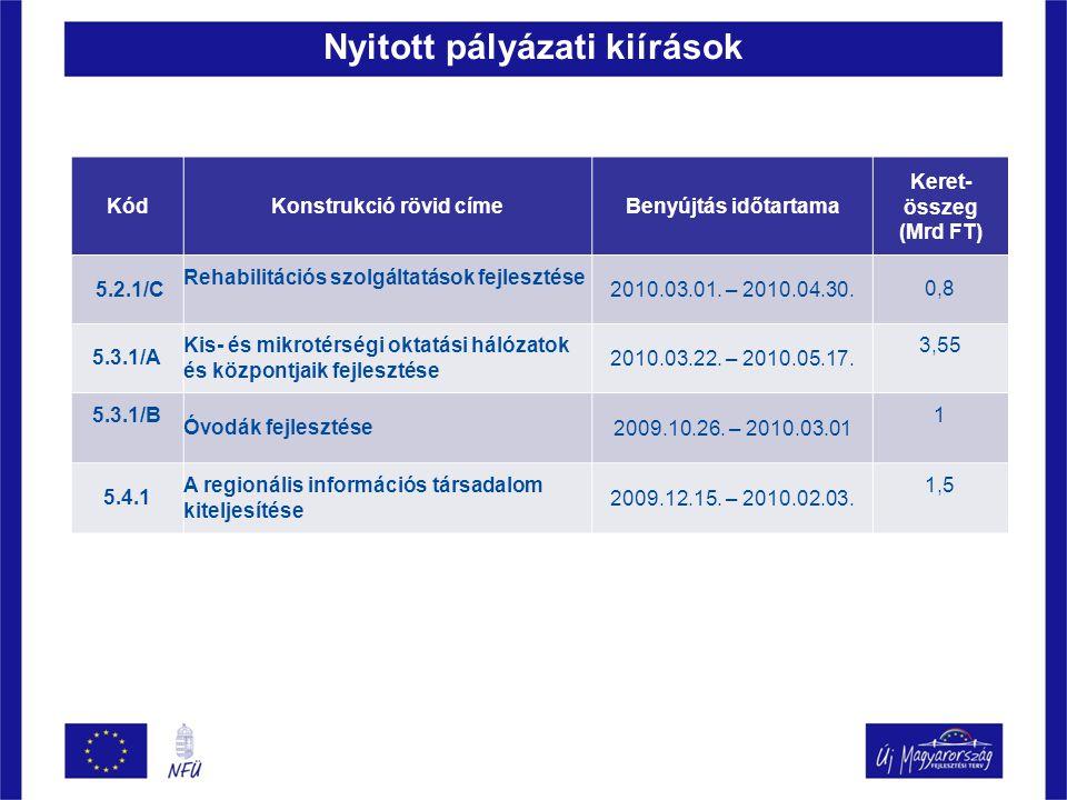 Nyitott pályázati kiírások KódKonstrukció rövid címeBenyújtás időtartama Keret- összeg (Mrd FT) 5.2.1/C Rehabilitációs szolgáltatások fejlesztése 2010