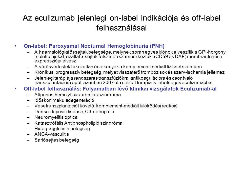Az eculizumab jelenlegi on-label indikációja és off-label felhasználásai On-label: Paroxysmal Nocturnal Hemoglobinuria (PNH) –A haematológiai őssejtek