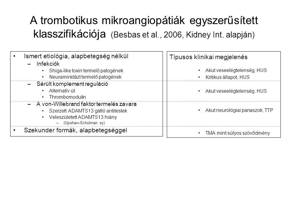 A trombotikus mikroangiopátiák egyszerűsített klasszifikációja (Besbas et al., 2006, Kidney Int. alapján) Ismert etiológia, alapbetegség nélkül –Infek