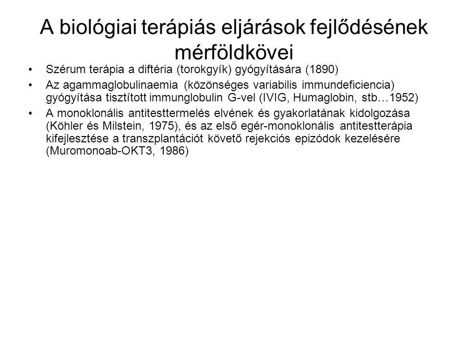 A biológiai terápiás eljárások fejlődésének mérföldkövei Szérum terápia a diftéria (torokgyík) gyógyítására (1890) Az agammaglobulinaemia (közönséges