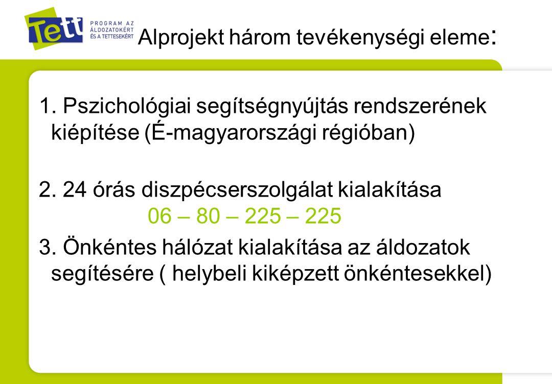 Alprojekt három tevékenységi eleme : 1. Pszichológiai segítségnyújtás rendszerének kiépítése (É-magyarországi régióban) 2. 24 órás diszpécserszolgálat