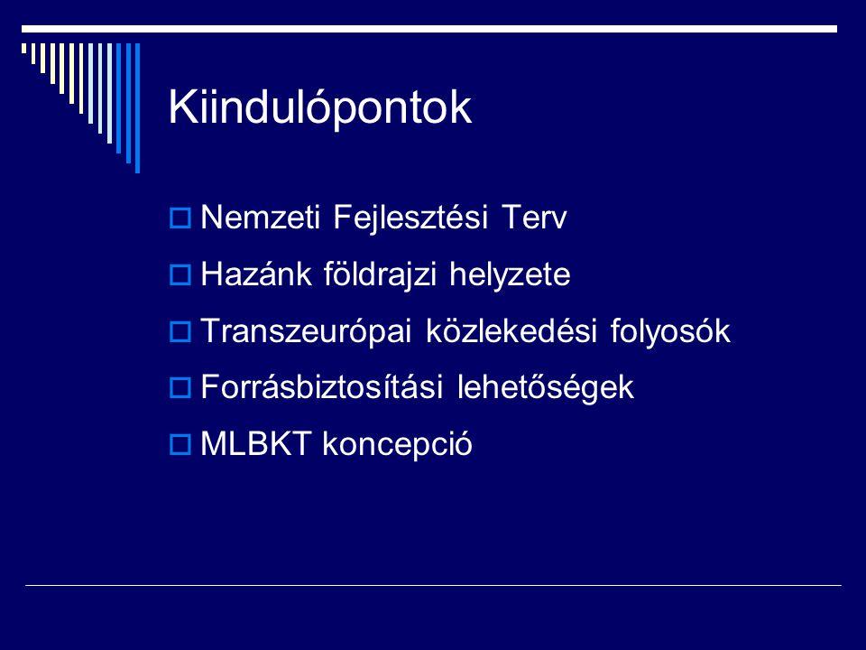 Kiindulópontok  Nemzeti Fejlesztési Terv  Hazánk földrajzi helyzete  Transzeurópai közlekedési folyosók  Forrásbiztosítási lehetőségek  MLBKT koncepció