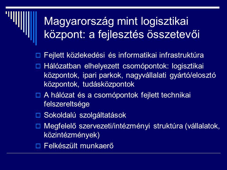 Magyarország mint logisztikai központ: a fejlesztés összetevői  Fejlett közlekedési és informatikai infrastruktúra  Hálózatban elhelyezett csomópontok: logisztikai központok, ipari parkok, nagyvállalati gyártó/elosztó központok, tudásközpontok  A hálózat és a csomópontok fejlett technikai felszereltsége  Sokoldalú szolgáltatások  Megfelelő szervezeti/intézményi struktúra (vállalatok, közintézmények)  Felkészült munkaerő