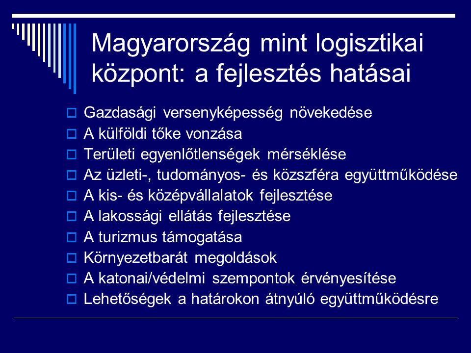 Magyarország mint logisztikai központ: a fejlesztés hatásai  Gazdasági versenyképesség növekedése  A külföldi tőke vonzása  Területi egyenlőtlenségek mérséklése  Az üzleti-, tudományos- és közszféra együttműködése  A kis- és középvállalatok fejlesztése  A lakossági ellátás fejlesztése  A turizmus támogatása  Környezetbarát megoldások  A katonai/védelmi szempontok érvényesítése  Lehetőségek a határokon átnyúló együttműködésre