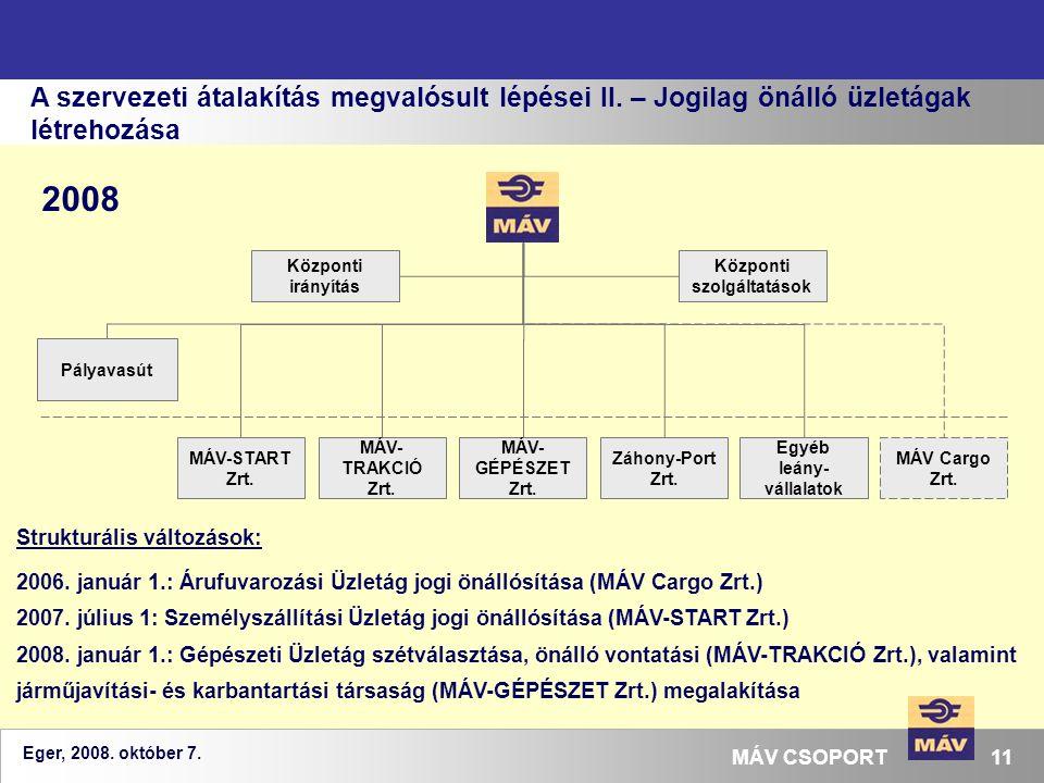 Eger, 2008. október 7. 11MÁV CSOPORT A szervezeti átalakítás megvalósult lépései II. – Jogilag önálló üzletágak létrehozása MÁV- GÉPÉSZET Zrt. Záhony-