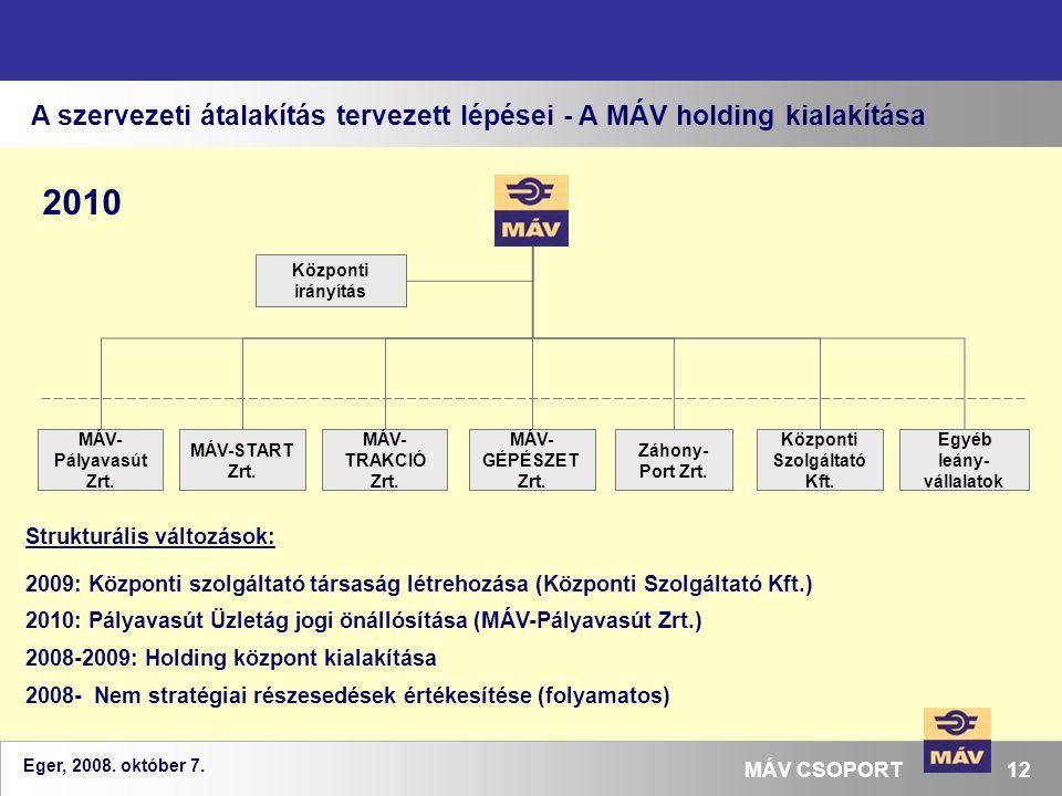 Eger, 2008. október 7. 12MÁV CSOPORT A szervezeti átalakítás tervezett lépései - A MÁV holding kialakítása MÁV- GÉPÉSZET Zrt. Záhony- Port Zrt. MÁV- T