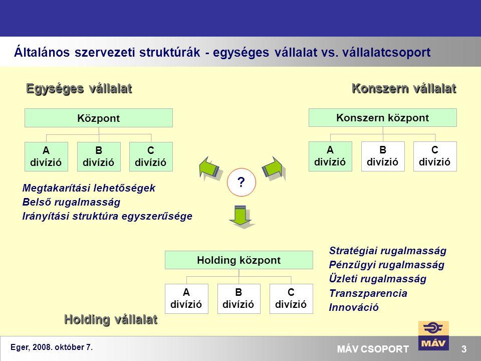 Eger, 2008. október 7. 3MÁV CSOPORT Általános szervezeti struktúrák - egységes vállalat vs. vállalatcsoport ? Egységes vállalat Konszern vállalat Hold