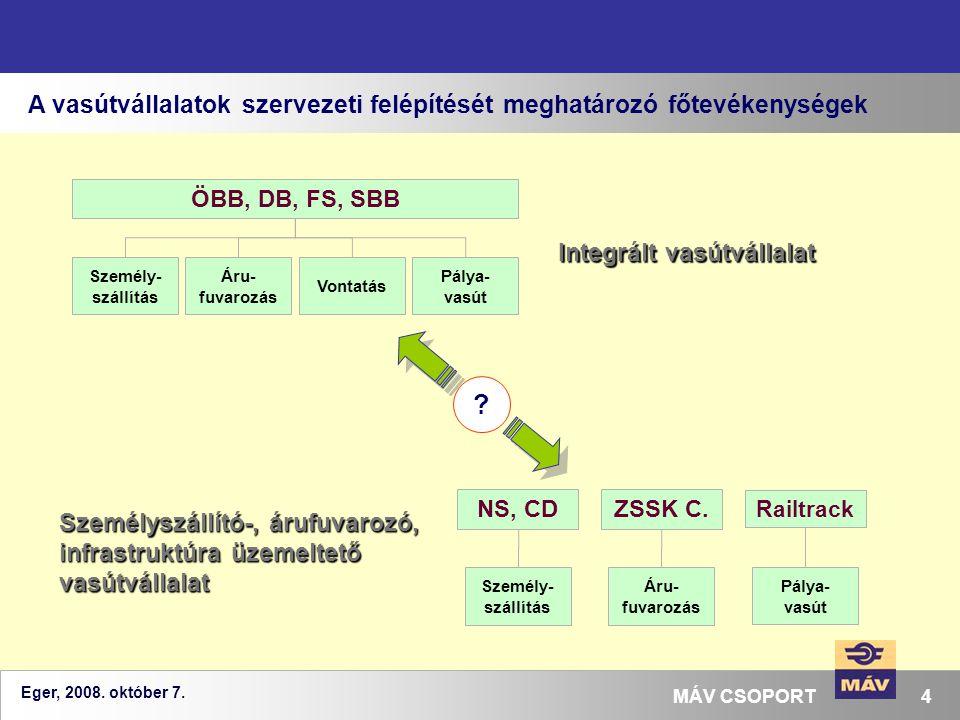 Eger, 2008. október 7. 4MÁV CSOPORT A vasútvállalatok szervezeti felépítését meghatározó főtevékenységek ÖBB, DB, FS, SBB Személy- szállítás Áru- fuva