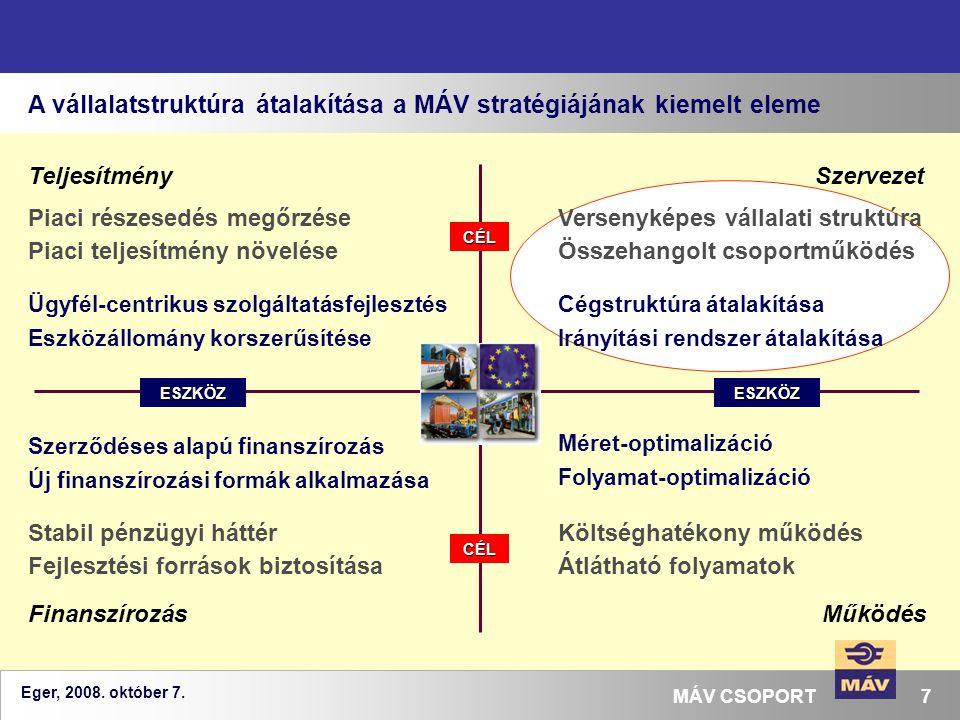 Eger, 2008. október 7. 7MÁV CSOPORT A vállalatstruktúra átalakítása a MÁV stratégiájának kiemelt eleme MűködésFinanszírozás Teljesítmény Szervezet Pia