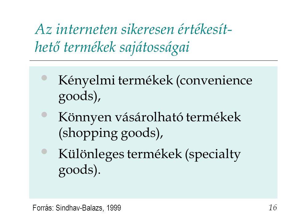 Az interneten sikeresen értékesít- hető termékek sajátosságai Kényelmi termékek (convenience goods), Könnyen vásárolható termékek (shopping goods), Különleges termékek (specialty goods).