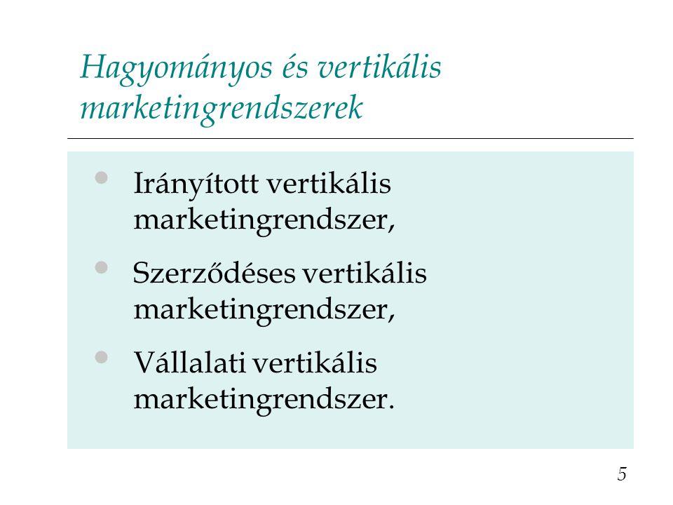 Hagyományos és vertikális marketingrendszerek Irányított vertikális marketingrendszer, Szerződéses vertikális marketingrendszer, Vállalati vertikális marketingrendszer.