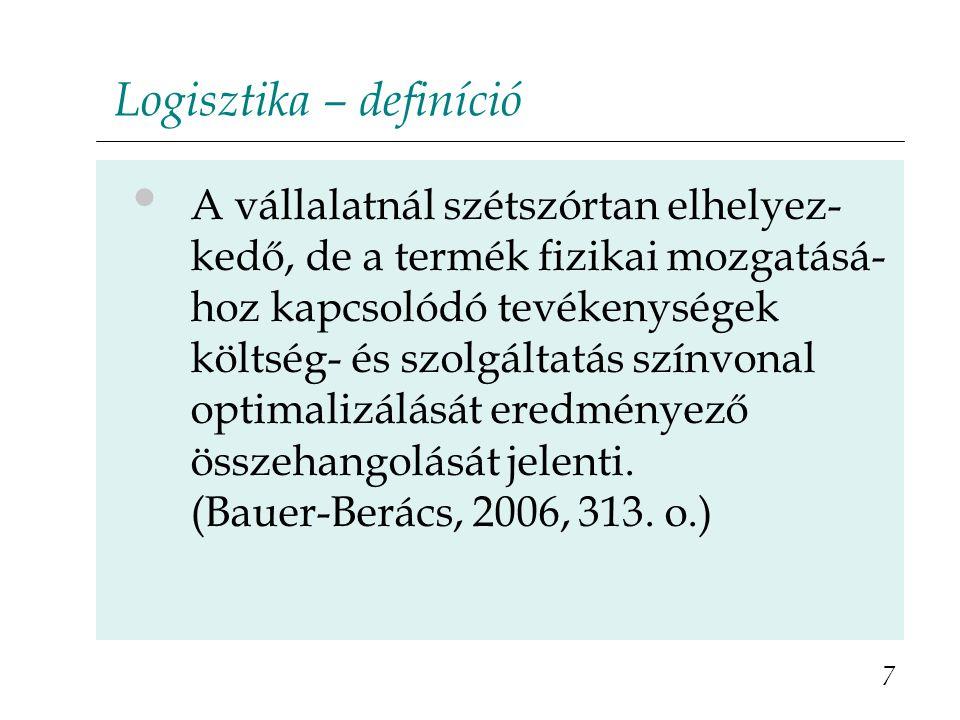 Logisztikai funkciók Csomagolás, Raktározás, Készletezés, Választék kialakítása, Szállítás. 8