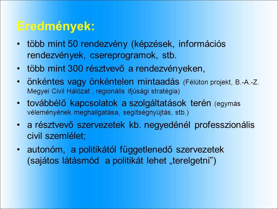 Eredmények: több mint 50 rendezvény (képzések, információs rendezvények, csereprogramok, stb.