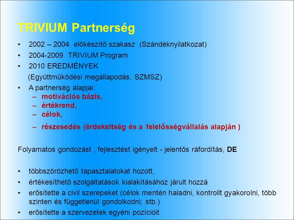 TRIVIUM Partnerség 2002 – 2004. előkészítő szakasz (Szándéknyilatkozat) 2004-2009.