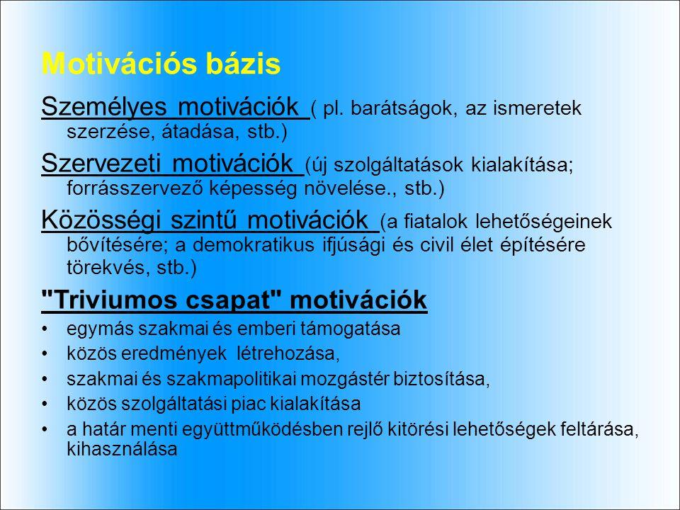 Motivációs bázis Személyes motivációk ( pl.