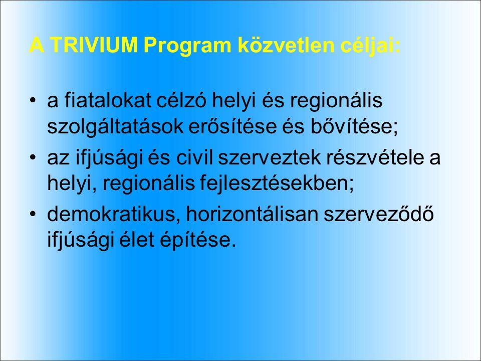 Prioritások 1.Szolgáltatásfejlesztés 2.Innováció és társadalom 3.Szakmai közösség