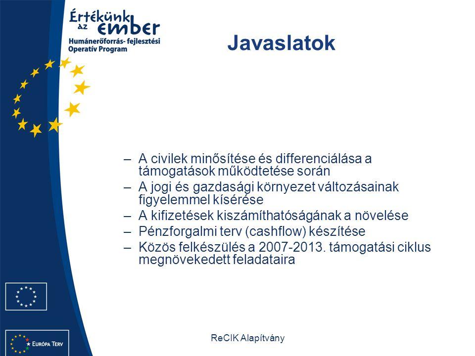 ReCIK Alapítvány Javaslatok –A civilek minősítése és differenciálása a támogatások működtetése során –A jogi és gazdasági környezet változásainak figyelemmel kísérése –A kifizetések kiszámíthatóságának a növelése –Pénzforgalmi terv (cashflow) készítése –Közös felkészülés a 2007-2013.