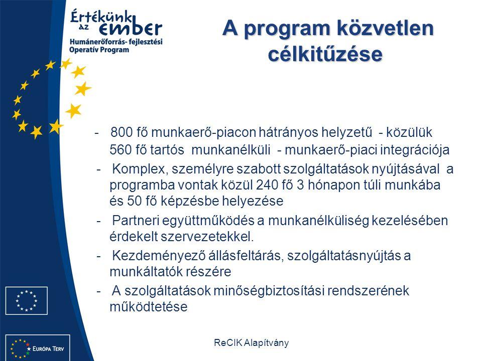 ReCIK Alapítvány A program közvetlen célkitűzése A program közvetlen célkitűzése - 800 fő munkaerő-piacon hátrányos helyzetű - közülük 560 fő tartós m