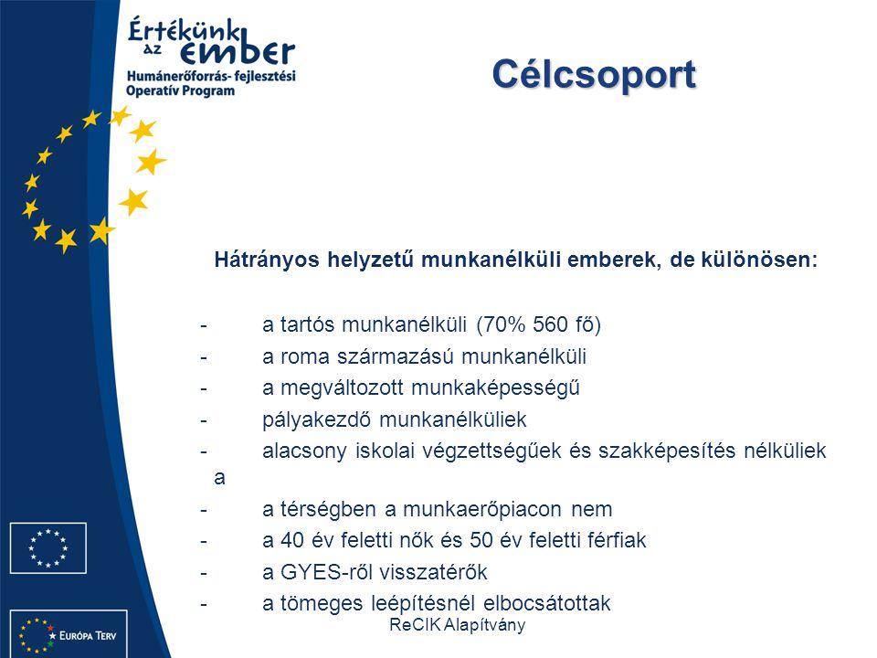 ReCIK Alapítvány Célcsoport Célcsoport Hátrányos helyzetű munkanélküli emberek, de különösen: - a tartós munkanélküli (70% 560 fő) - a roma származású munkanélküli - a megváltozott munkaképességű - pályakezdő munkanélküliek - alacsony iskolai végzettségűek és szakképesítés nélküliek a - a térségben a munkaerőpiacon nem - a 40 év feletti nők és 50 év feletti férfiak - a GYES-ről visszatérők - a tömeges leépítésnél elbocsátottak