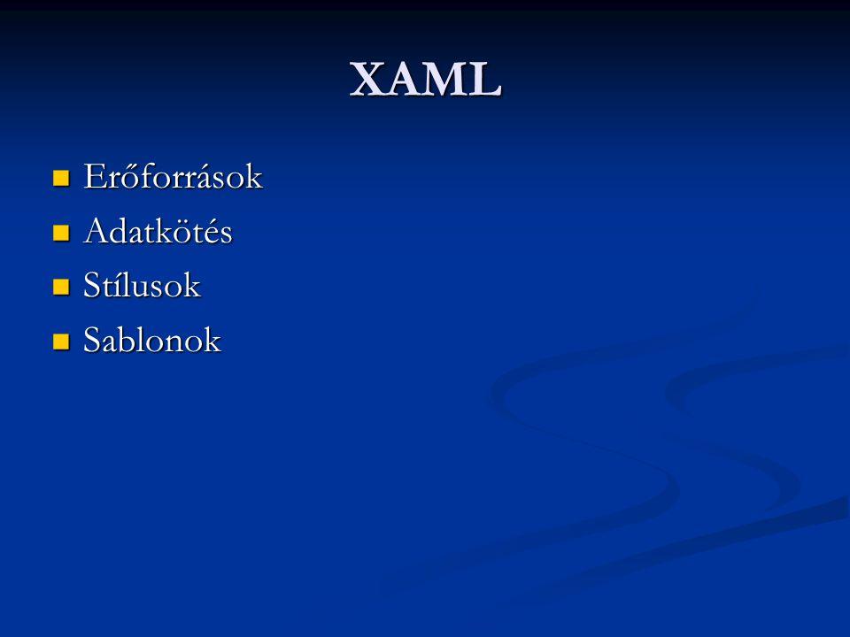 XAML Erőforrások Erőforrások Adatkötés Adatkötés Stílusok Stílusok Sablonok Sablonok