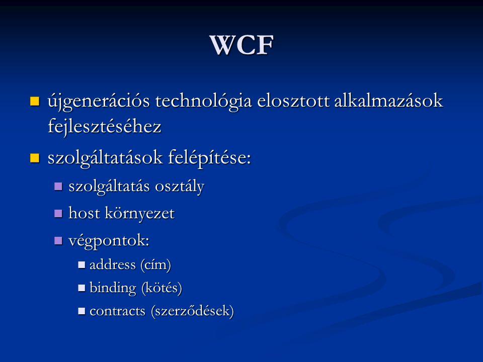 WCF újgenerációs technológia elosztott alkalmazások fejlesztéséhez újgenerációs technológia elosztott alkalmazások fejlesztéséhez szolgáltatások felép