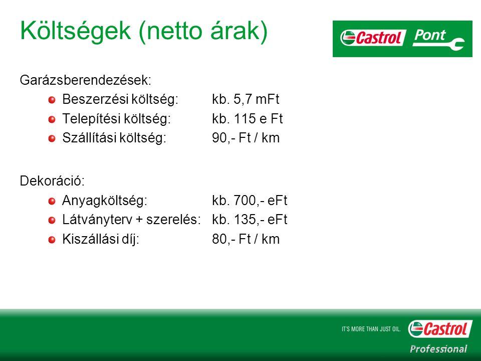 Költségek (netto árak) Garázsberendezések: Beszerzési költség: kb.