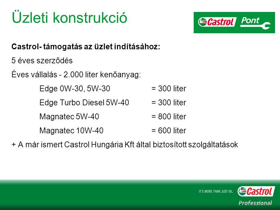 Üzleti konstrukció Castrol- támogatás az üzlet indításához: 5 éves szerződés Éves vállalás - 2.000 liter kenőanyag: Edge 0W-30, 5W-30 = 300 liter Edge Turbo Diesel 5W-40 = 300 liter Magnatec 5W-40 = 800 liter Magnatec 10W-40 = 600 liter + A már ismert Castrol Hungária Kft által biztosított szolgáltatások