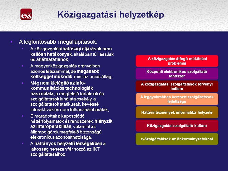 Közigazgatási helyzetkép A legfontosabb megállapítások: A közigazgatási hatósági eljárások nem kellően hatékonyak, általában túl lassúak és átláthatatlanok, A magyar közigazgatás arányaiban azonos létszámmal, de magasabb költséggel működik, mint az uniós átlag, Még nem kielégítő az info- kommunikációs technológiák használata, a megfelelő tartalmak és szolgáltatások kínálata csekély, a szolgáltatások statikusak, kevéssé interaktívak és nem felhasználóbarátak, Elmaradottak a kapcsolódó háttérfolyamatok és rendszerek, hiányzik az interoperabilitás, valamint az állampolgárok megfelelő biztonságú elektronikus azonosíthatósága, A hátrányos helyzetű térségekben a lakosság nehezen fér hozzá az IKT szolgáltatásaihoz.