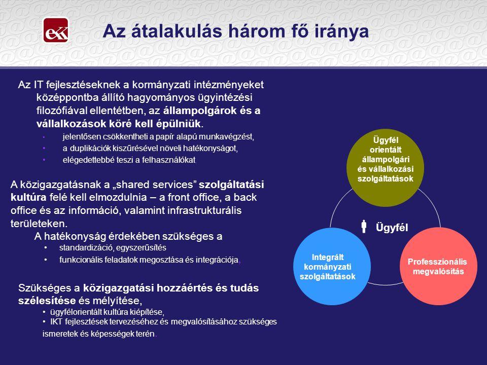 Miért van szükség adatvédelemre az elektronikus közigazgatásban.