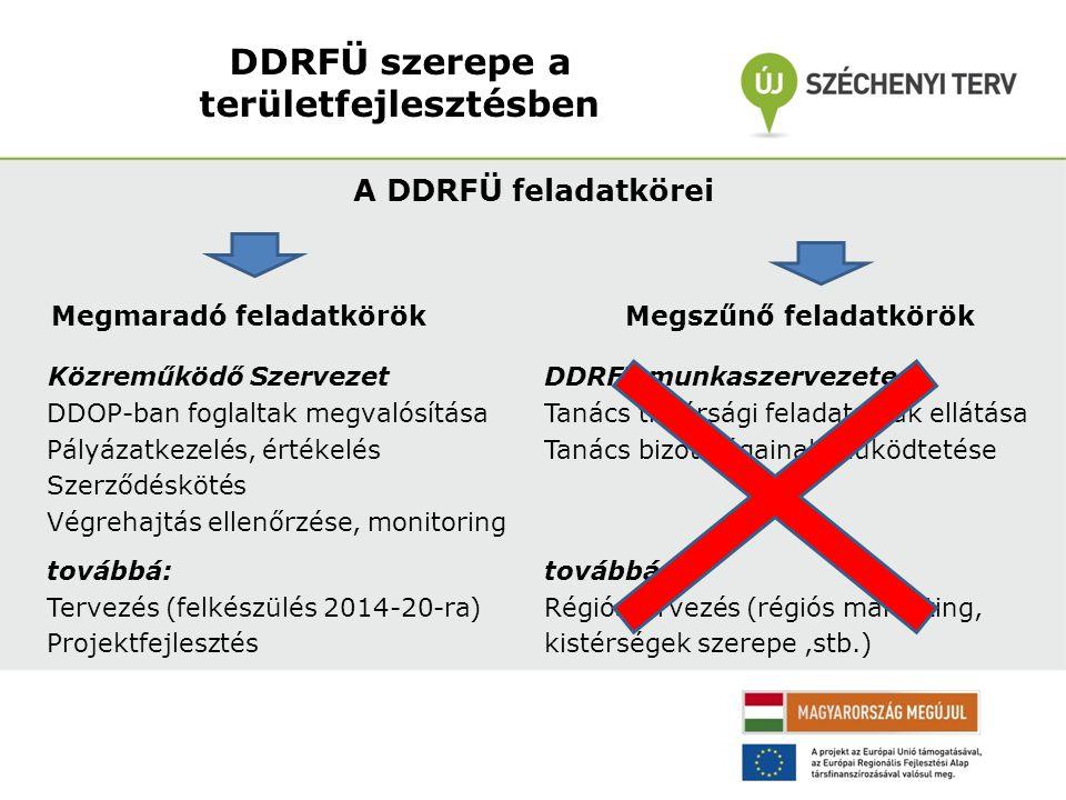 A DDRFÜ feladatkörei Megmaradó feladatkörök Megszűnő feladatkörök Közreműködő SzervezetDDRFT munkaszervezete DDOP-ban foglaltak megvalósításaTanács ti