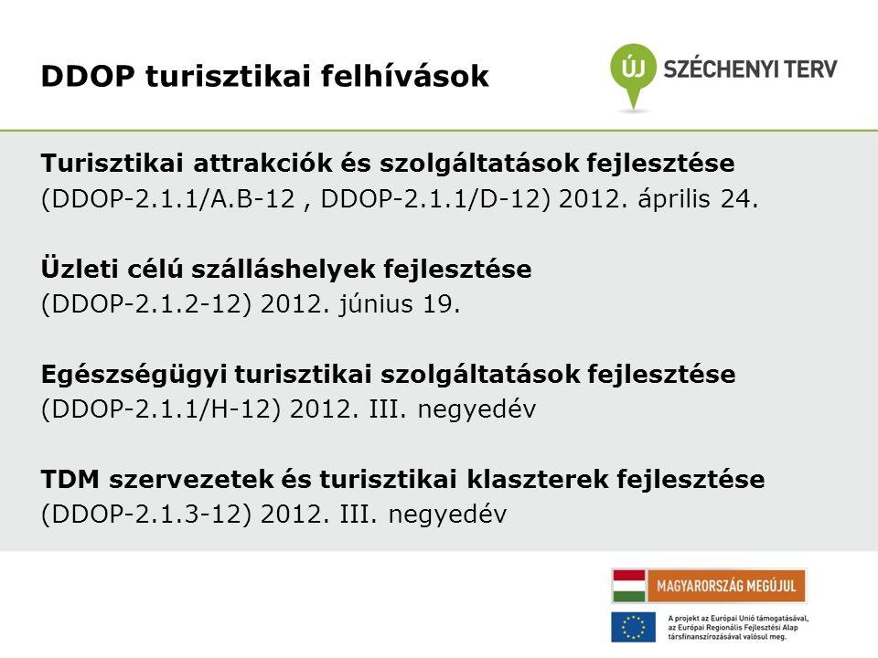 Turisztikai attrakciók és szolgáltatások fejlesztése (DDOP-2.1.1/A.B-12, DDOP-2.1.1/D-12) 2012. április 24. Üzleti célú szálláshelyek fejlesztése (DDO