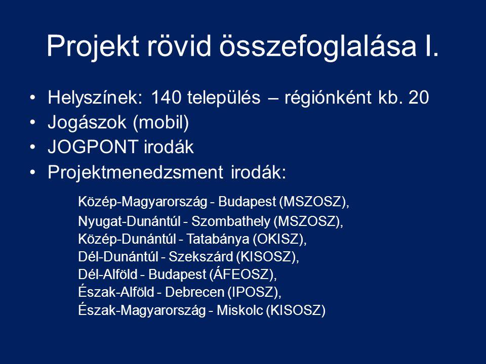 Projekt rövid összefoglalása I. Helyszínek: 140 település – régiónként kb.