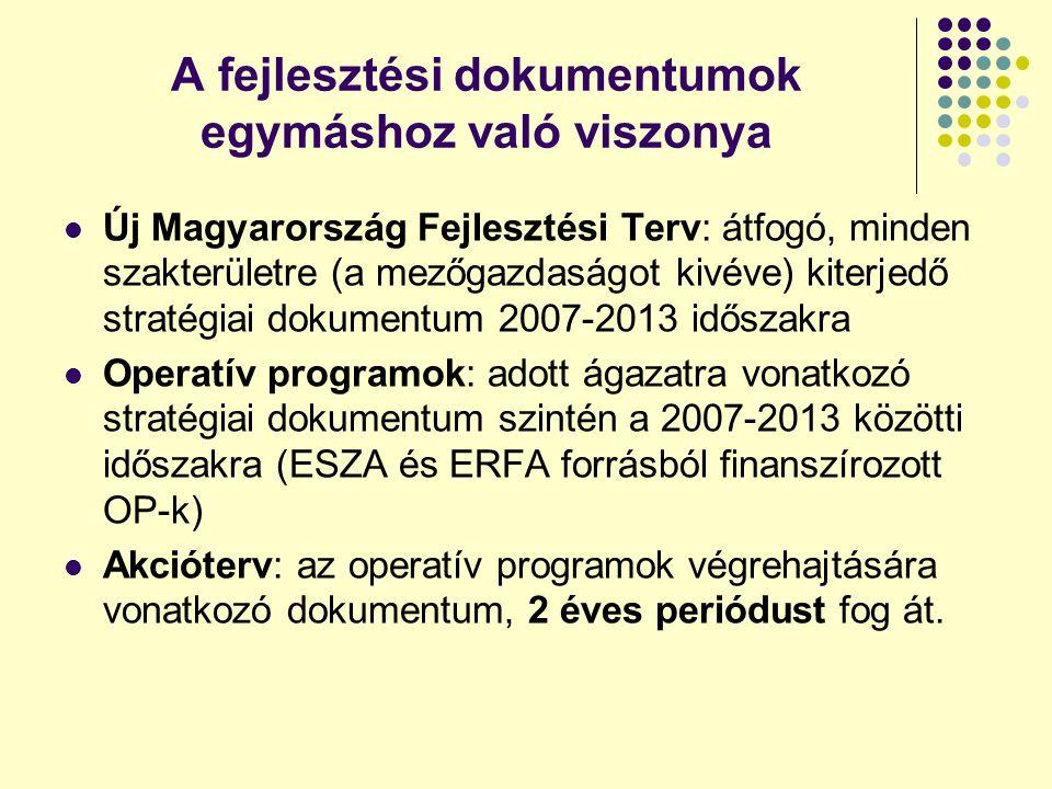 A fejlesztési dokumentumok egymáshoz való viszonya Új Magyarország Fejlesztési Terv: átfogó, minden szakterületre (a mezőgazdaságot kivéve) kiterjedő stratégiai dokumentum 2007-2013 időszakra Operatív programok: adott ágazatra vonatkozó stratégiai dokumentum szintén a 2007-2013 közötti időszakra (ESZA és ERFA forrásból finanszírozott OP-k) Akcióterv: az operatív programok végrehajtására vonatkozó dokumentum, 2 éves periódust fog át.
