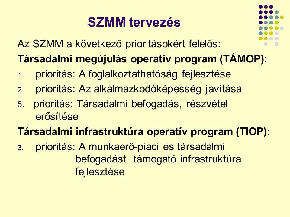 SZMM tervezés Az SZMM a következő prioritásokért felelős: Társadalmi megújulás operatív program (TÁMOP): 1.