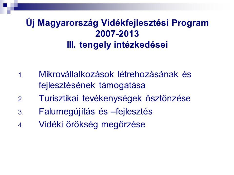Új Magyarország Vidékfejlesztési Program 2007-2013 III. tengely intézkedései 1. Mikrovállalkozások létrehozásának és fejlesztésének támogatása 2. Turi