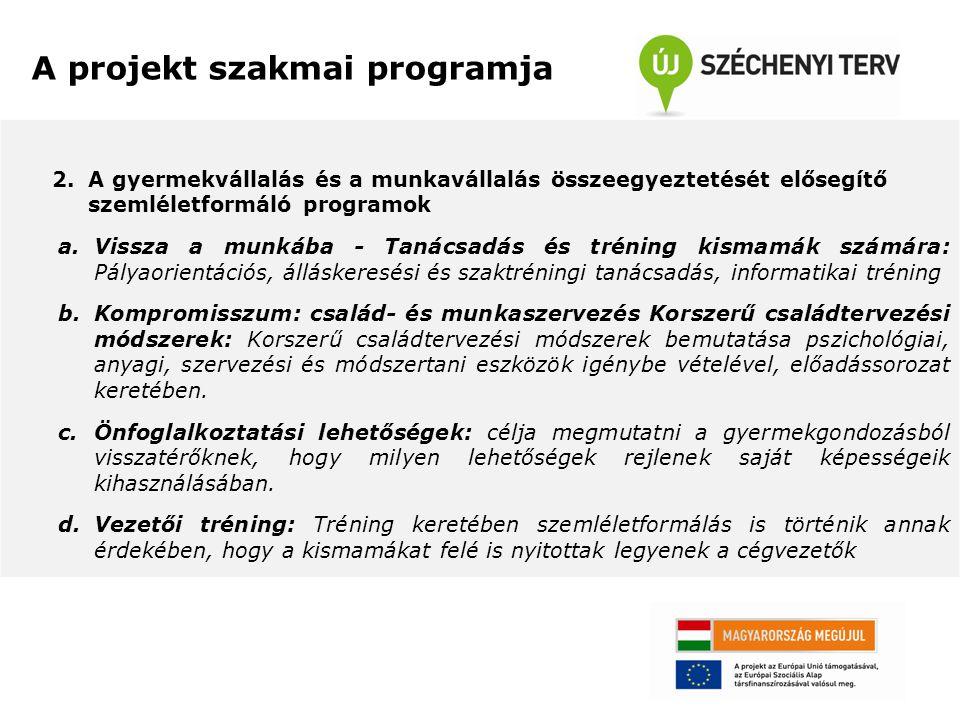 2.A gyermekvállalás és a munkavállalás összeegyeztetését elősegítő szemléletformáló programok a.Vissza a munkába - Tanácsadás és tréning kismamák szám