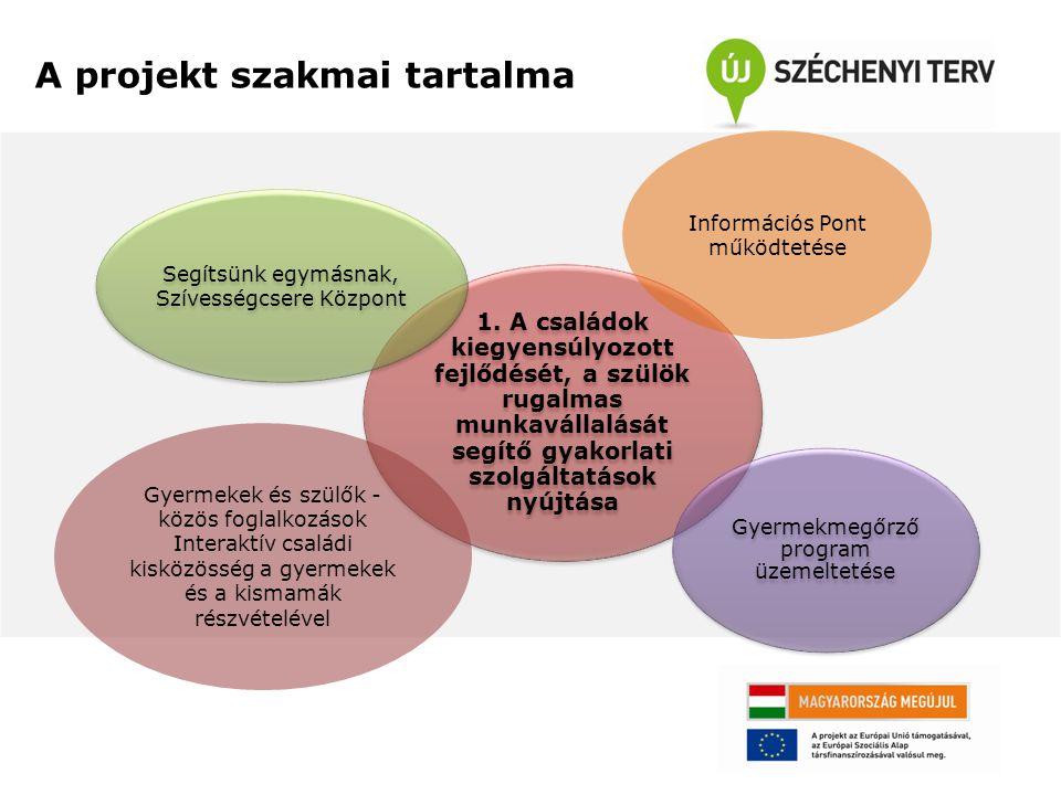 A projekt szakmai tartalma 1. A családok kiegyensúlyozott fejlődését, a szülök rugalmas munkavállalását segítő gyakorlati szolgáltatások nyújtása Segí