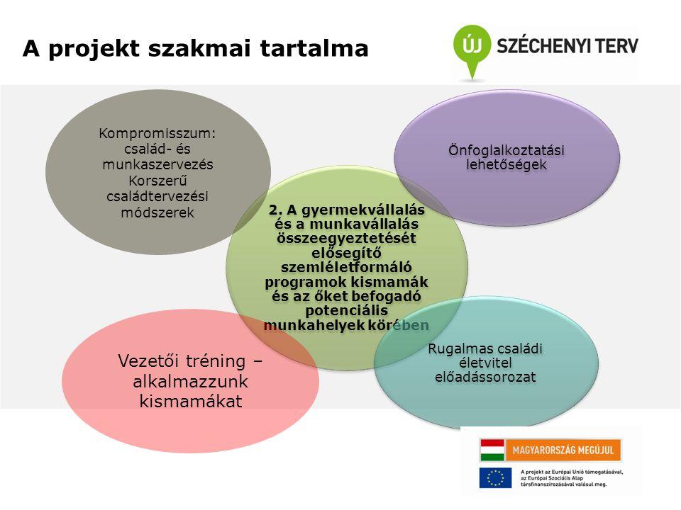 A projekt szakmai tartalma 2. A gyermekvállalás és a munkavállalás összeegyeztetését elősegítő szemléletformáló programok kismamák és az őket befogadó