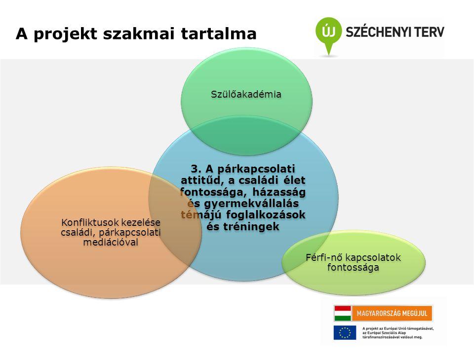 A projekt szakmai tartalma 3. A párkapcsolati attitűd, a családi élet fontossága, házasság és gyermekvállalás témájú foglalkozások és tréningek Szülőa