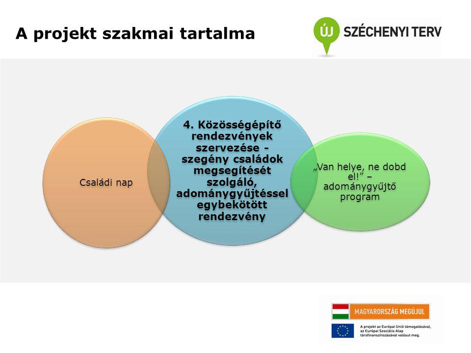 A projekt szakmai tartalma 4. Közösségépítő rendezvények szervezése - szegény családok megsegítését szolgáló, adománygyűjtéssel egybekötött rendezvény