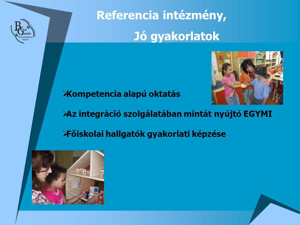 Referencia intézmény, Jó gyakorlatok  Kompetencia alapú oktatás  Az integráció szolgálatában mintát nyújtó EGYMI  Főiskolai hallgatók gyakorlati ké
