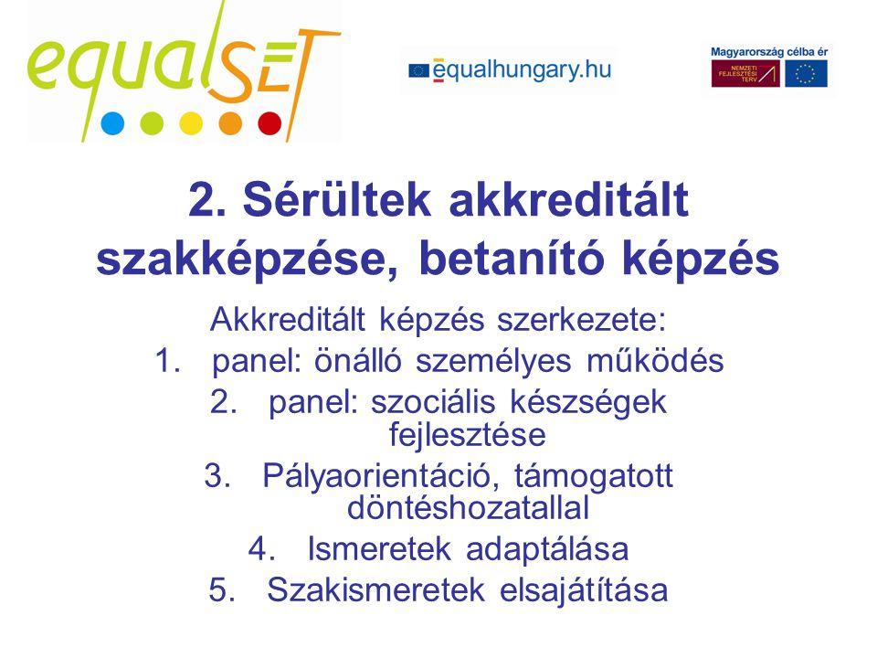 Akkreditált képzés szerkezete: 1.panel: önálló személyes működés 2.panel: szociális készségek fejlesztése 3.Pályaorientáció, támogatott döntéshozatallal 4.Ismeretek adaptálása 5.Szakismeretek elsajátítása 2.