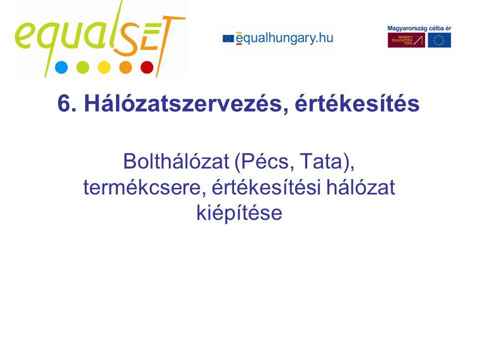 Bolthálózat (Pécs, Tata), termékcsere, értékesítési hálózat kiépítése 6. Hálózatszervezés, értékesítés
