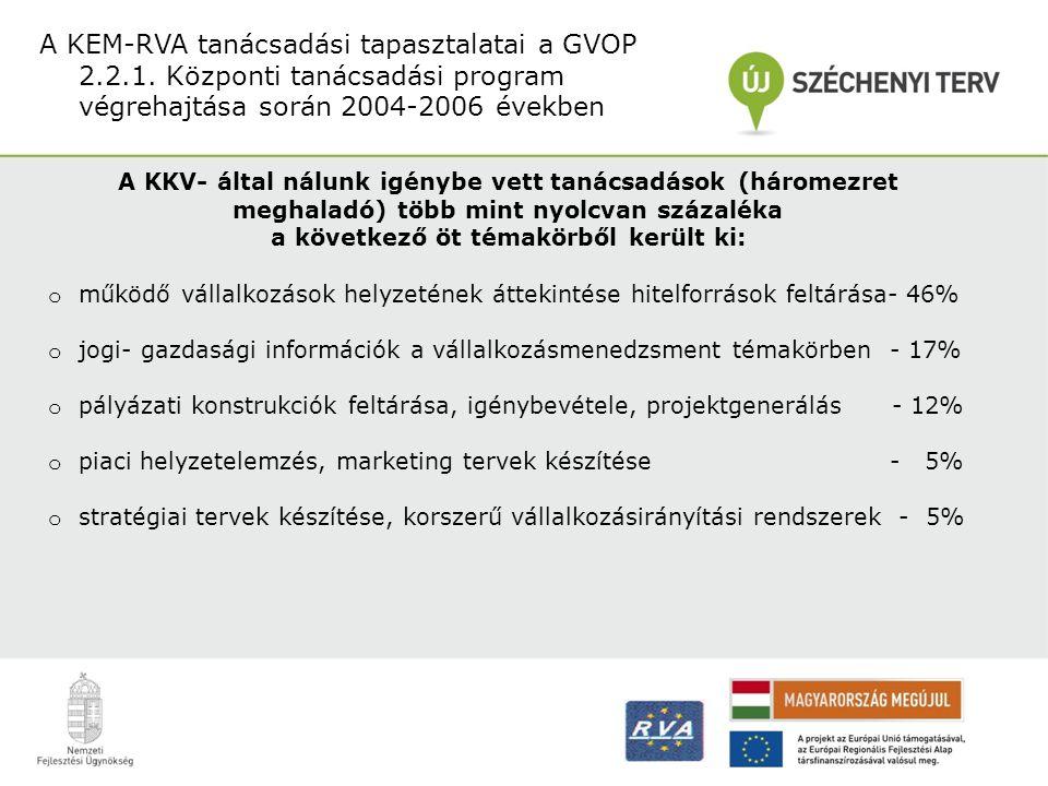 A KEM-RVA tanácsadási tapasztalatai a GVOP 2.2.1. Központi tanácsadási program végrehajtása során 2004-2006 években A KKV- által nálunk igénybe vett t
