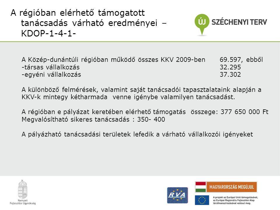 A régióban elérhető támogatott tanácsadás várható eredményei – KDOP-1-4-1- A Közép-dunántúli régióban működő összes KKV 2009-ben 69.597, ebből -társas